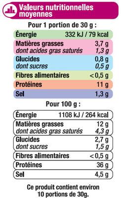 Spécialité de saucisson sec - Nutrition facts - fr