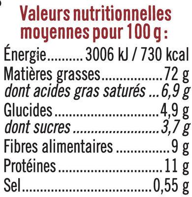 Noix de pécan grillées et salées - Voedingswaarden