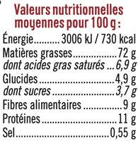 Noix de pécan grillées et salées - Voedingswaarden - fr