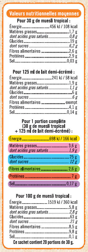 Muesli tropical - Nutrition facts - fr