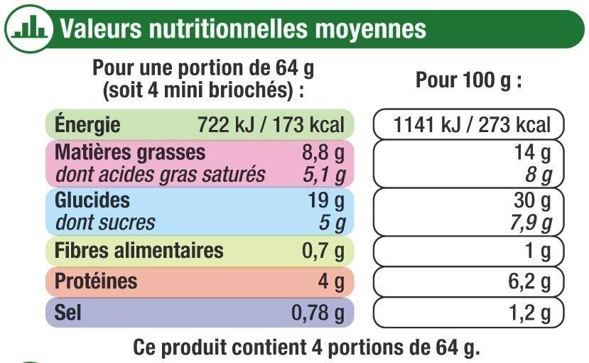 Mini briochés - Informations nutritionnelles - fr
