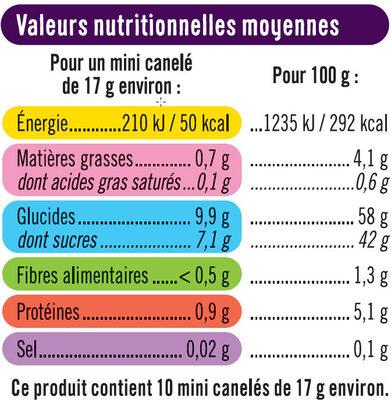 Mini cannelés de Bordeaux - Nutrition facts