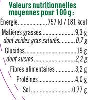 Boulgour quinoa rouge et blanc, pois chiches et cranberries - Informations nutritionnelles - fr