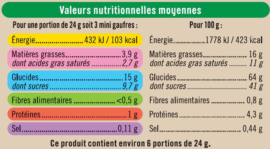 Mini gaufres fourrées au miel Bio - Nutrition facts - fr