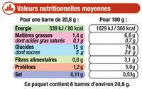 Barre de céréales fruits rouges - Nutrition facts