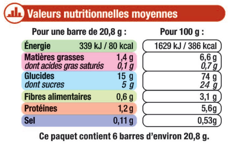 Barre de céréales fruits rouges - Informations nutritionnelles - fr