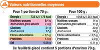 Feuilleté glacé parfum crème brulée - Informations nutritionnelles