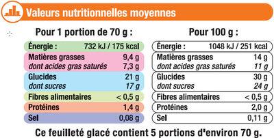 Feuilleté glacé parfum crème brulée - Informations nutritionnelles - fr