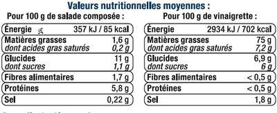 Salade de conchiglie au saumon et tomate cerise - Voedingswaarden
