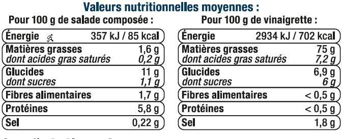 Salade de conchiglie au saumon et tomate cerise - Voedingswaarden - fr