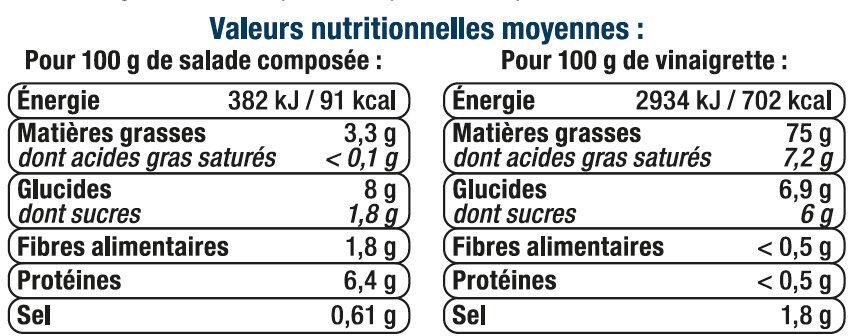 Salade Orecchiette Bresaola, mozarella et olives - Informations nutritionnelles - fr