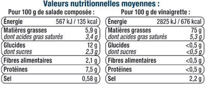 Salade radiatori aux 3 fromages - Informations nutritionnelles