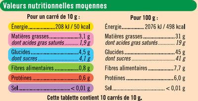 Chocolat noir au citron et gingembre - Informations nutritionnelles