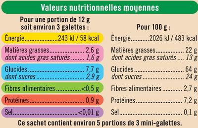 Mini galette de riz nappée de chocolat au lait - Informations nutritionnelles - fr
