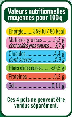 Yaourt au lait de chèvre nature - Informations nutritionnelles