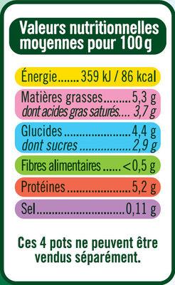 Yaourt au lait de chèvre nature - Informations nutritionnelles - fr