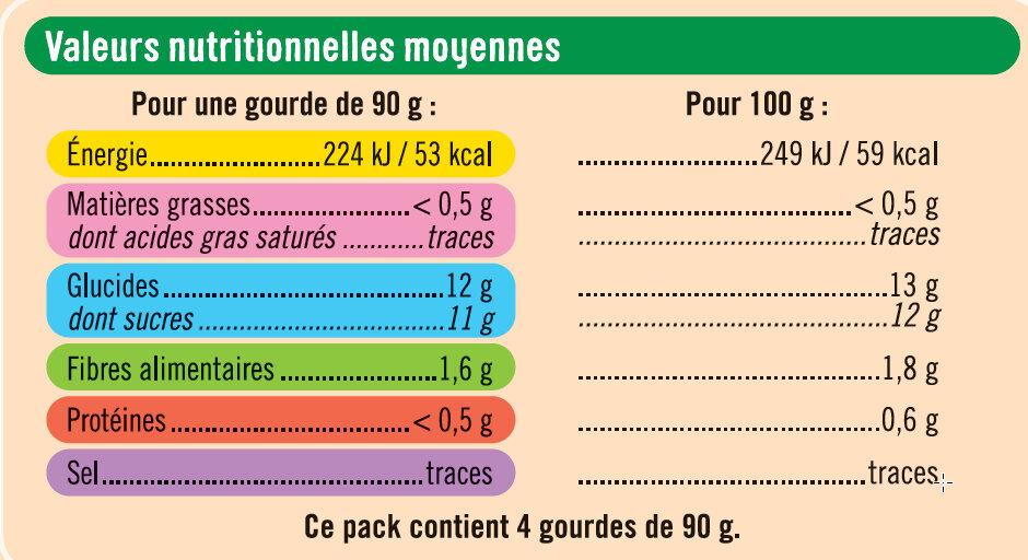 Purée pomme mangue sans sucres ajoutés - Informations nutritionnelles
