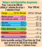 Sirop cassis - Informations nutritionnelles - fr