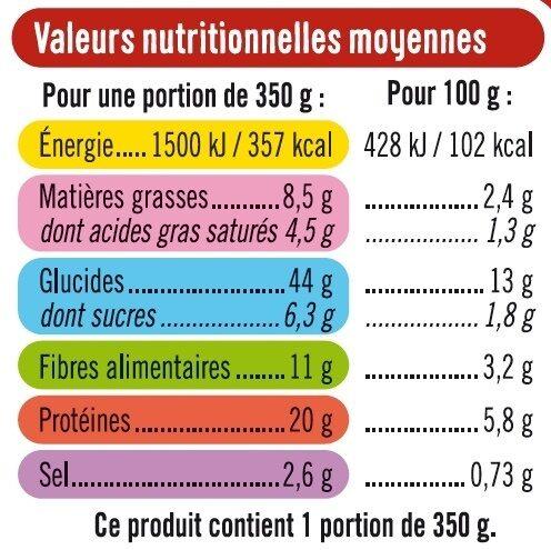 Lasagne au chou kale et à la viande bovine - Informations nutritionnelles - fr