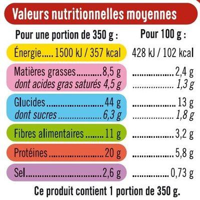 Lasagne au chou kale et à la viande bovine - Nutrition facts - fr