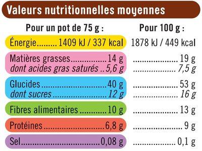 Croustillant aux 2 chocolats - Informations nutritionnelles - fr