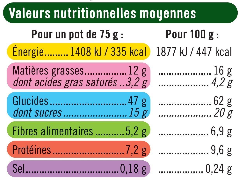 Croustillant aux fruits et graines - Informations nutritionnelles - fr