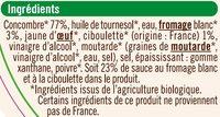 Salade de concombres sauce au fromage blanc et ciboulette - Ingrédients - fr