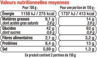 Ravioli au boeuf - Informations nutritionnelles - fr