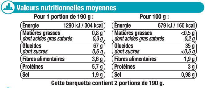 Gnocchi aux flocons de pommes de terre - Informations nutritionnelles