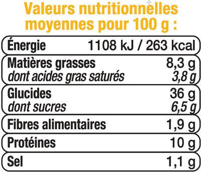 Ravioli aux 4 fromages - Informations nutritionnelles