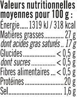 Demi reblochon de Savoie AOP BIO lait cru, 28% de MG - Informations nutritionnelles