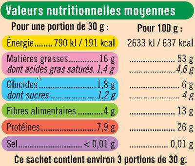 Amandes Grillées - Nutrition facts - fr