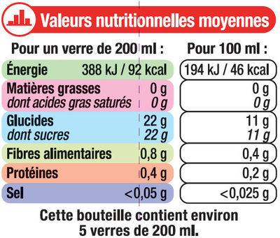 """Nectar de fraise d'Aquitaine """"fruits de chez nous"""" - Informations nutritionnelles - fr"""