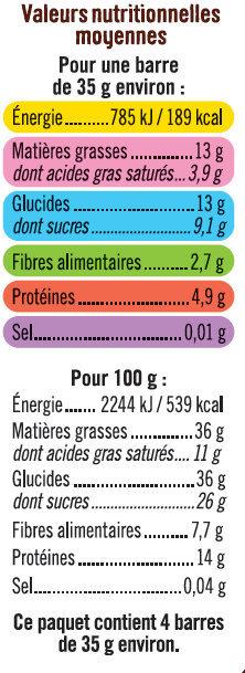 Barres de céréales chocolat cacahuètes - Informations nutritionnelles