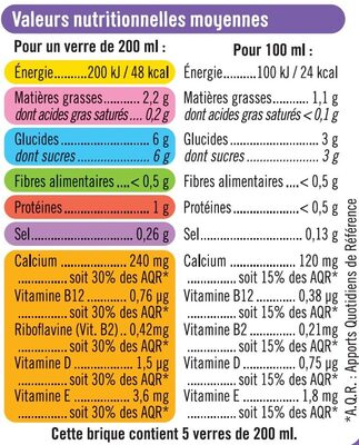 Boisson végétale saveur amande - Informations nutritionnelles