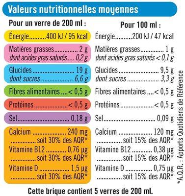 Boisson végétale saveur riz calcium - Informations nutritionnelles