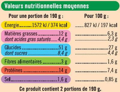 Pizza légumes - Informations nutritionnelles
