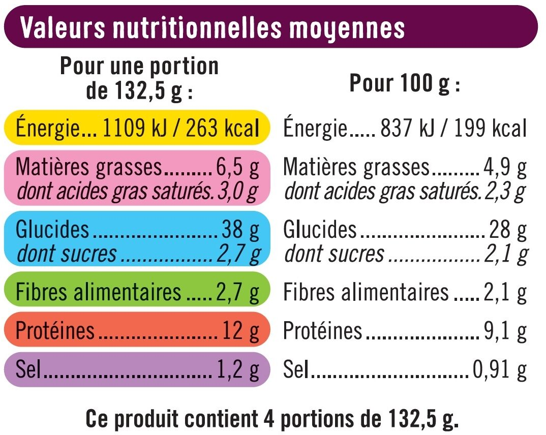 Pizza extra américaine kebab - Informations nutritionnelles - fr