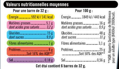 Barres protéinées au chocolat - Informations nutritionnelles - fr