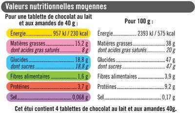 Tablettes chocolat amande - Informations nutritionnelles