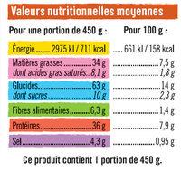 Couscous légumes poulet semoule de blé et merguez - Informations nutritionnelles - fr