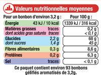Bonbons gommes saveurs fruitées - Informations nutritionnelles - fr