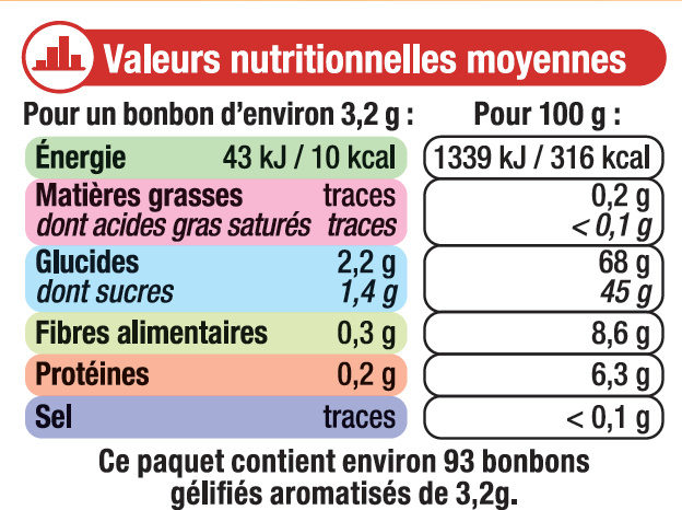 Bonbons gommes saveurs fruitées - Voedingswaarden - fr
