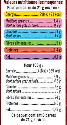 Barres céréales blé complet fraise - Nutrition facts