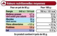 Clafoutis aux cerise - Nutrition facts - fr