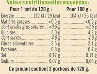 Bols de carottes sans morceaux U_TOUT_PETITS Bio - Voedingswaarden - fr