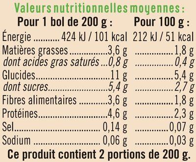 Bols carottes veau sans morceaux BIO - Nutrition facts