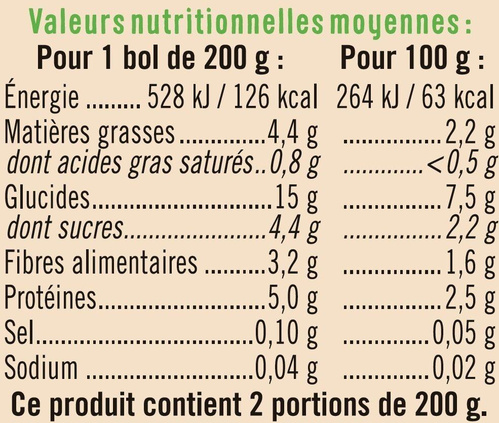 Bols carottes maïs poulet fermier avec morceaux - Informations nutritionnelles