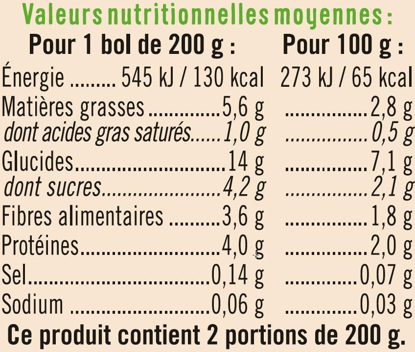 Bols carottes pommes de terre saumon BIO - Informations nutritionnelles