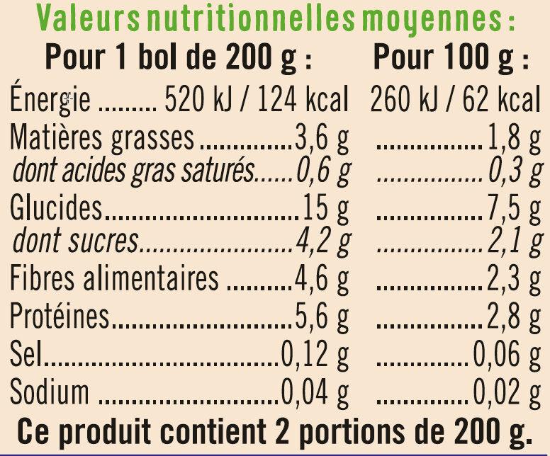 Bols légumes veau avec morceaux bio 8 mois - Nutrition facts